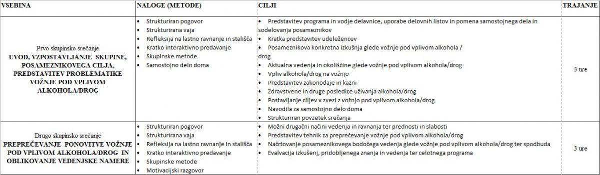Program edu. 2