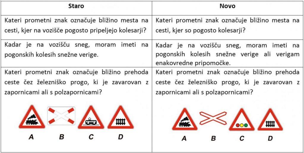 prometni-znaki-spremembe