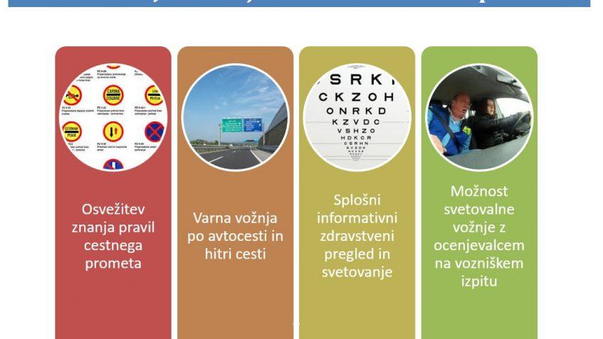 Sožitje za večjo varnost v cestnem prometu