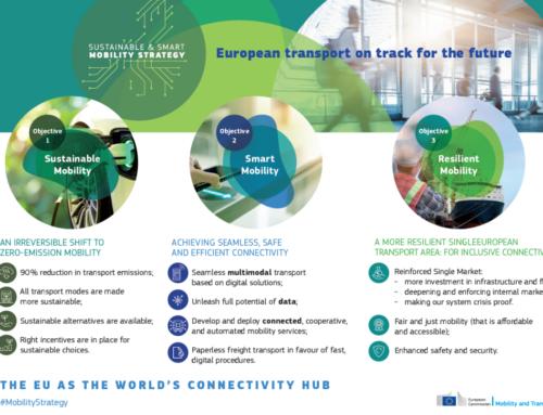 Strategija za trajnostno in pametno mobilnost – usmerjanje evropskega prometa na pravo pot za prihodnost